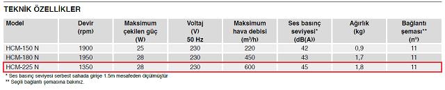 hcm-n-225-teknik-özellikler